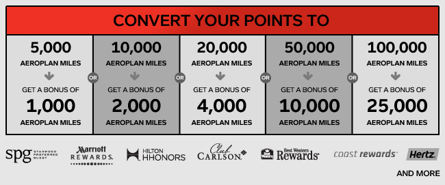 CONVERT YOUR POINTS TO 5,000 AEROPLAN MILES -> GET A BONUS OF 1,000 AEROPLAN MILES OR 10,000 AEROPLAN MILES -> GET A BONUS OF 2,000 AEROPLAN MILES OR 20,000 AEROPLAN MILES -> GET A BONUS OF 4,000 AEROPLAN MILES OR 50,000 AEROPLAN MILES -> GET A BONUS OF 10,000 AEROPLAN MILES OR 100,000 AEROPLAN MILES -> GET A BONUS OF 25,000 AEROPLAN MILES